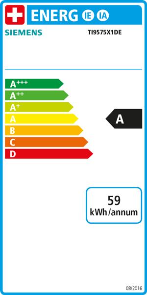 Energietiketten_TI9575X1DE