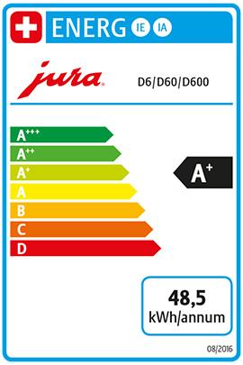 Energieetiketten_40x60_D6_D60_D600_high