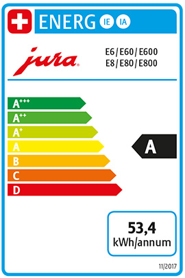 energieeffizienz_e6_e60_e600