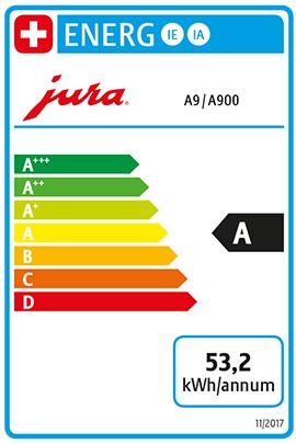 energieeffizienz_a900