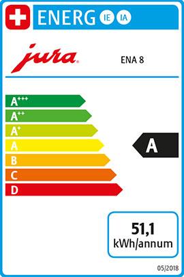 energieetikett_ena8